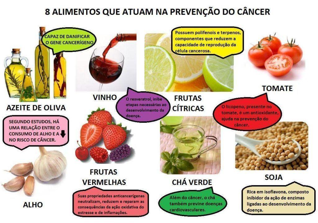 8 alimentos que previnem cancer