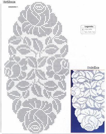 grafico tapete barbante moldes folhas