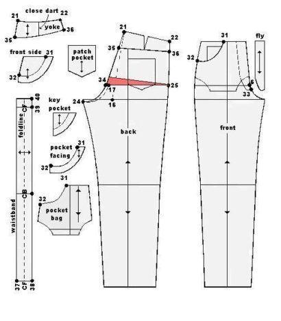 molde cal%C3%A7a moletom feminina com informa%C3%A7%C3%B5es 410x469 Molde calca moletom feminina para corte e costura
