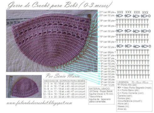 grafico gorro croche 490x361 Como usar Cachecol com CAPUZ e Gráficos de Crochê