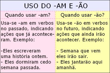 regras de uso am e %C3%A3o Atividades am e ão gramática Português para Imprimir